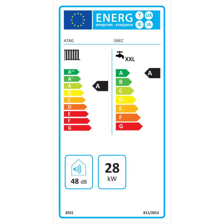energielabel atag i36