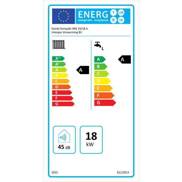 energielabel intergas kombi kompakt