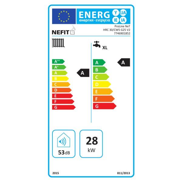 energielabel nefit proline