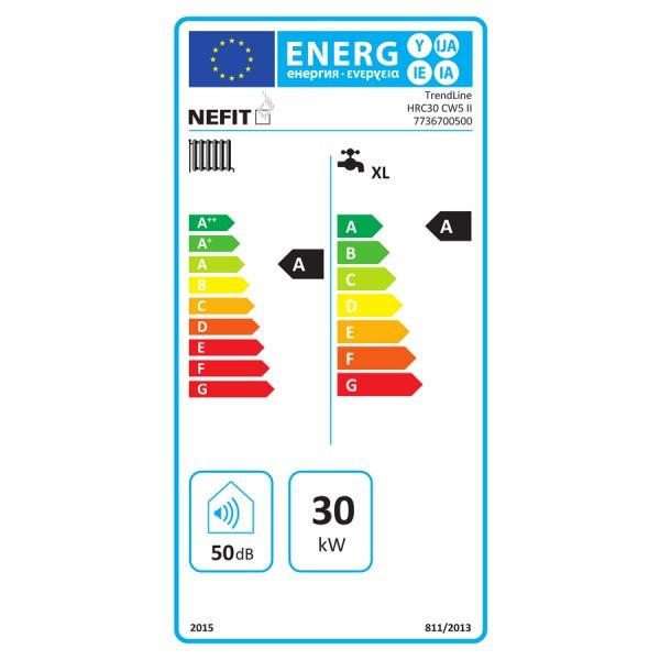 energielabel nefit trendline